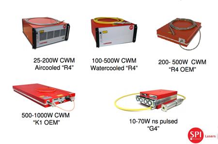 High fiber - low carbon: SPI Laser's range of fiber lasers.