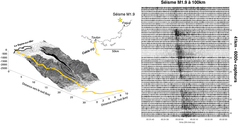 Seismic waves generated by a 1.9 magnitude earthquake located north of Fréjus (S of France).