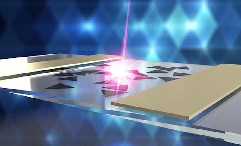 Thin low-power photodetectors