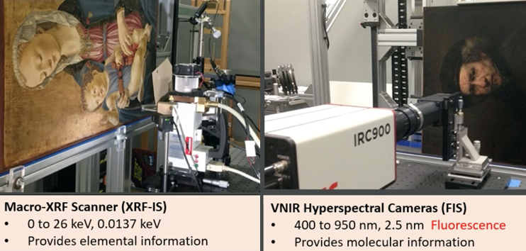Snappy: NGA's Macro XRF Scanner  and VNIR / SWIR hyperspectral cameras.