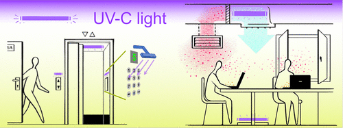 ICFO scientists support the use of UVC light to cut Covid-19 transmission indoors.