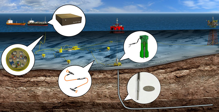 Odassea provides topside distributed acoustic sensing of subsea wells.