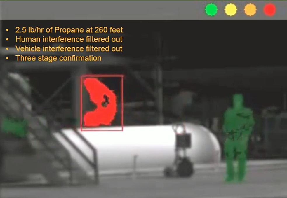 Custom optics extend the reach of the optical gas imager, enhancing detection limits.