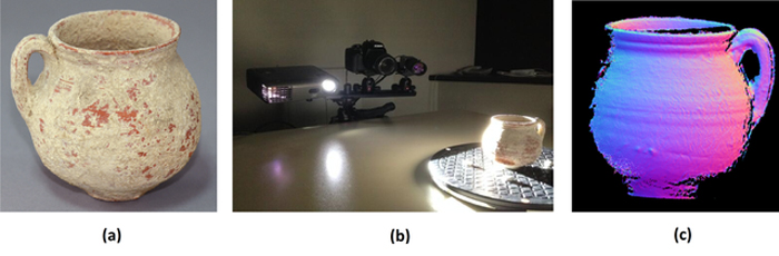 3D scanning is also a possibility with the graphene-based system.