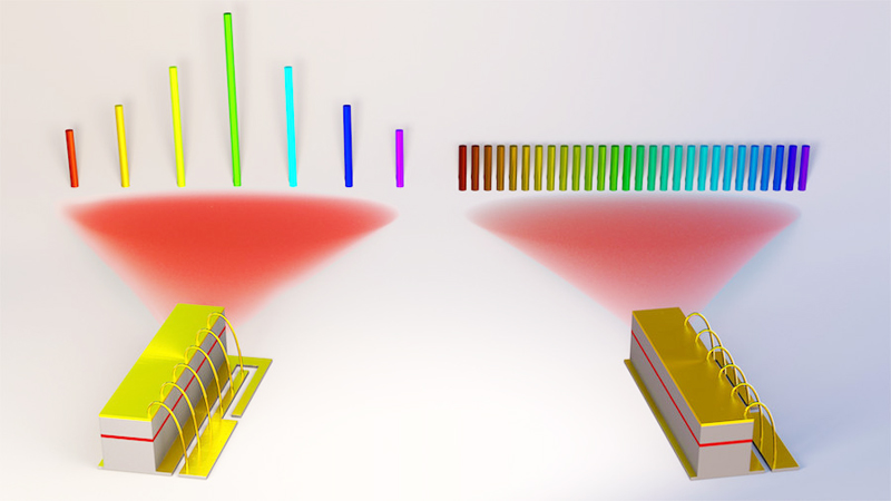 Optical frequency combs generated in quantum cascade lasers.