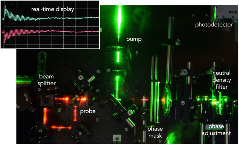 MIT researchers' optical arrangement showing key elements and laser beam paths.