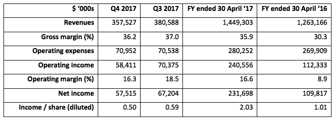 Finisar's Q4 and 2017 financial highlights (all figures non-GAAP).