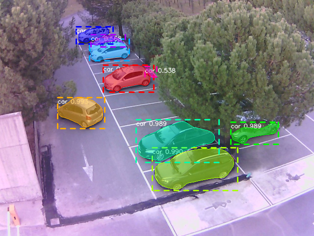 Embedded vision system for identifying vehicles via neural networks.