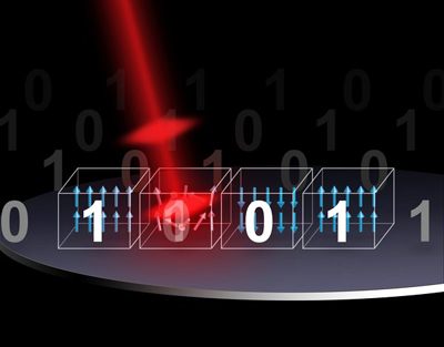Data writing is achieved by laser-switching the direction of the poles.