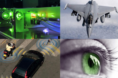 Key application areas: science & industry, defense, LiDAR, and ophthalmology.