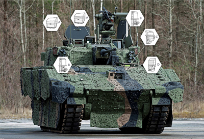 Tanks a lot: Kent Periscopes' new scope for AFVs.