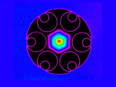 Light trapped in and guided along the air filled core of a hollow-core fiber.
