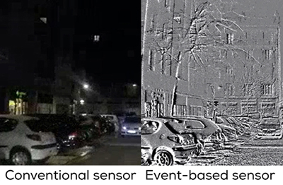 Enhanced vision: data capture at night – conventional vs event-based sensing.
