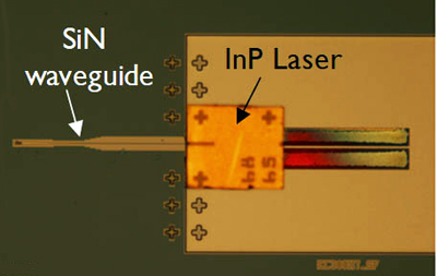 Available soon: InP DFB laser assembled on a Si photonics chip.