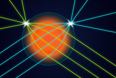 Spherical lens focuses light onto surface of the lens opposite to input direction.