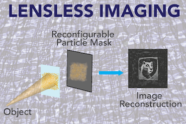 No lens required: image reconstruciton