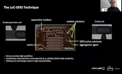 Raman and Lab-on-a-chip: rapid sample throughput