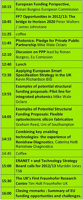 Comprehensive: The photonics and nano funding meeting agenda.