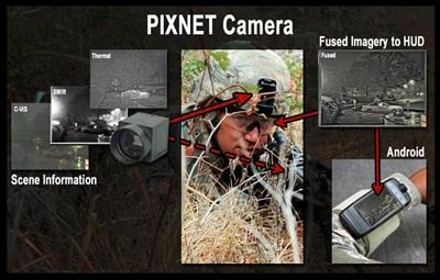 PIXNET schematic