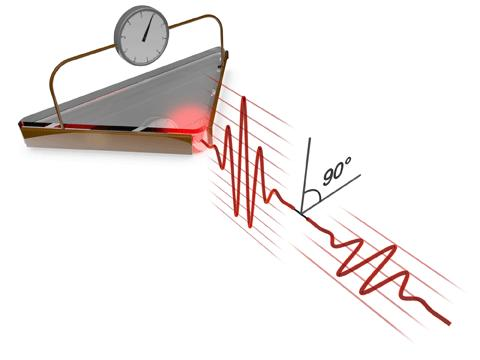 Fig.2. Measurement of electric currents induced by the electric field of light.