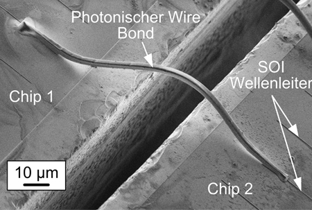 KITted out: The novel optical wire bond is adapted to the position and orientation of the chips.