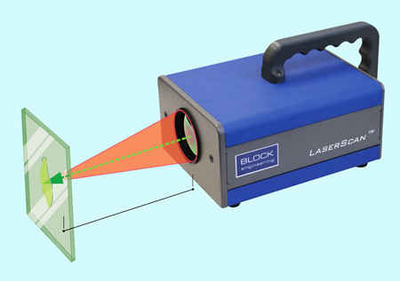 LaserScan analyzes samples remotely using infrared spectroscopy.