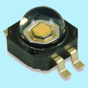 Wide ranging: there is now a range of distinct LED package formats.