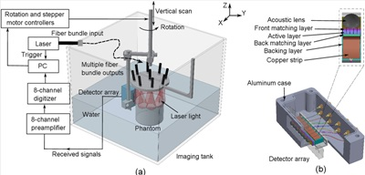 Two-laser photoacoustic setup