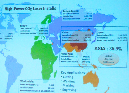 Asia calling: Laser Marketplace 2011 featured four reviews and forecasts on these markets.
