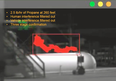 Intelired scans in the IR waveband for hydrocarbon gas leaks.