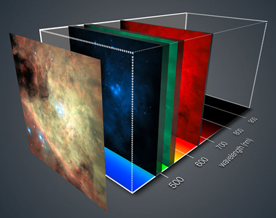 Component views that build up image of the Orion Nebula.