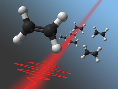 Chemical engineering: Short laser pulses selectively interacting with ethylene.
