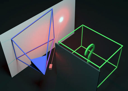 3D reconstruction from diffuse indirect illumination using inexpensive time-of-flight sensors.