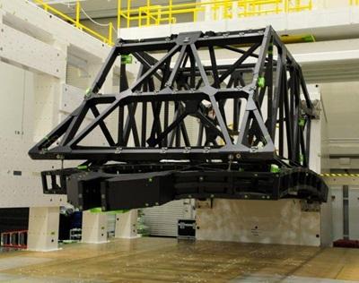 Load testing JWST's backplane