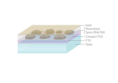 Perovskite layer