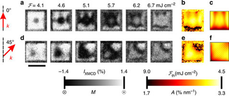 Holy storage: Time-resolved PEEM images of the laser-treated materials.