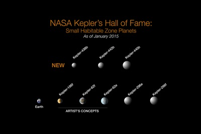 Habitable? The exoplanets most like Earth, as discovered by Kepler