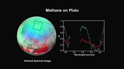 'Ralph' finds methane