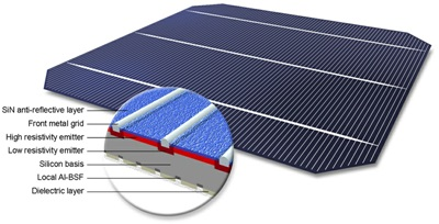 PERC solar cells
