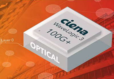 Teraxion's high-speed photonic solutions will support Ciena's WaveLogic platform.