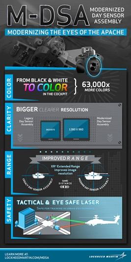 Full-color cockpit display