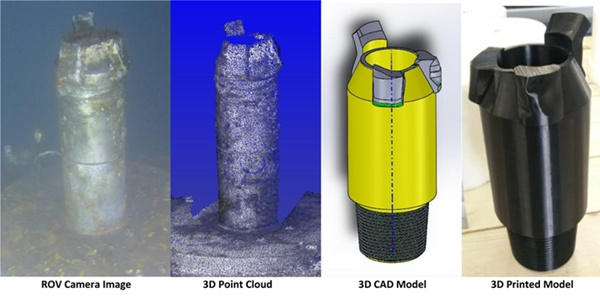 Point-cloud to 3D-printed part