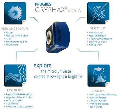 A USB 3.0 camera portfolio