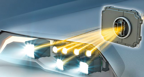 Intelligent auto lighting: could sales into this market be expanded by €500 million a year?