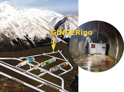 GINGERino ring laser gyroscope at the underground labs of INFN in Gran Sasso, Italy.