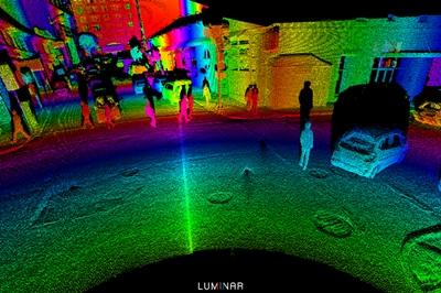 Luminar's long-range lidar