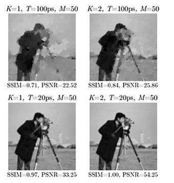 No lens involved: improved single-pixel imaging