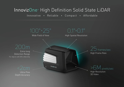 Compact but powerful: InnovizOne claims