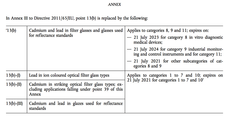 In Annex III to Directive 2011/65/EU, point 13(b) is replaced by the above text.