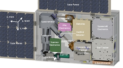 CIRAS CubeSat payload (click to enlarge)